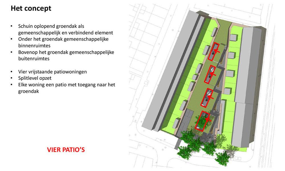 Concept - patio's