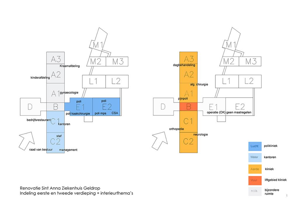 Indeling gebouw 1e en 2e verdieping