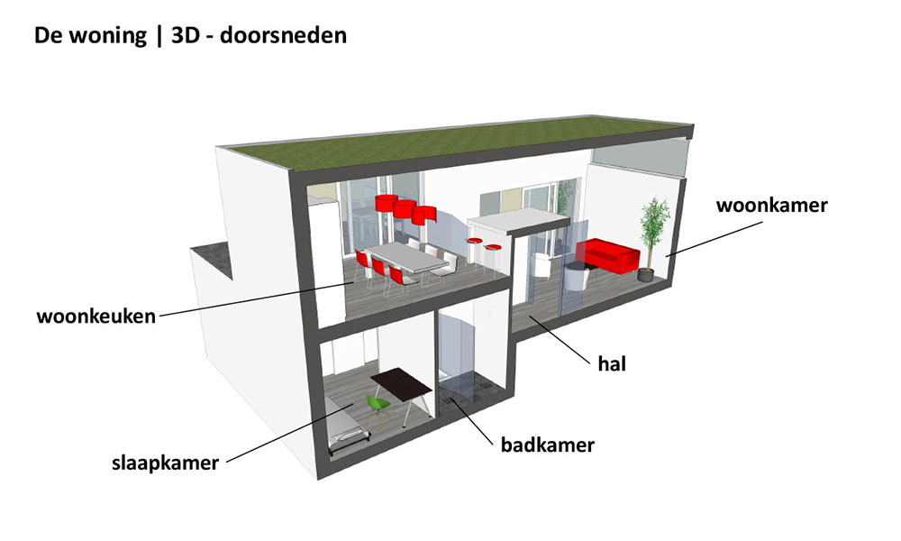 Split-level woning doorsnede