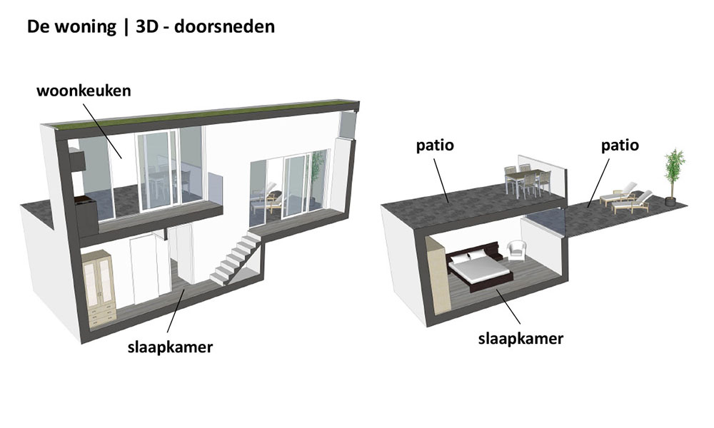 Split-level woning doorsneden
