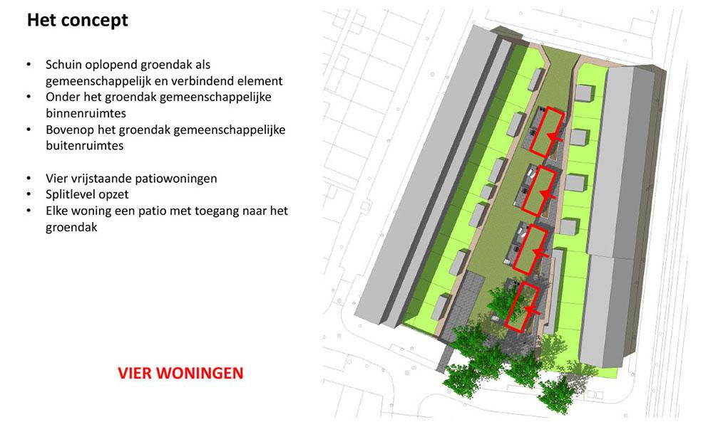Groepskavel Struitenweg concept